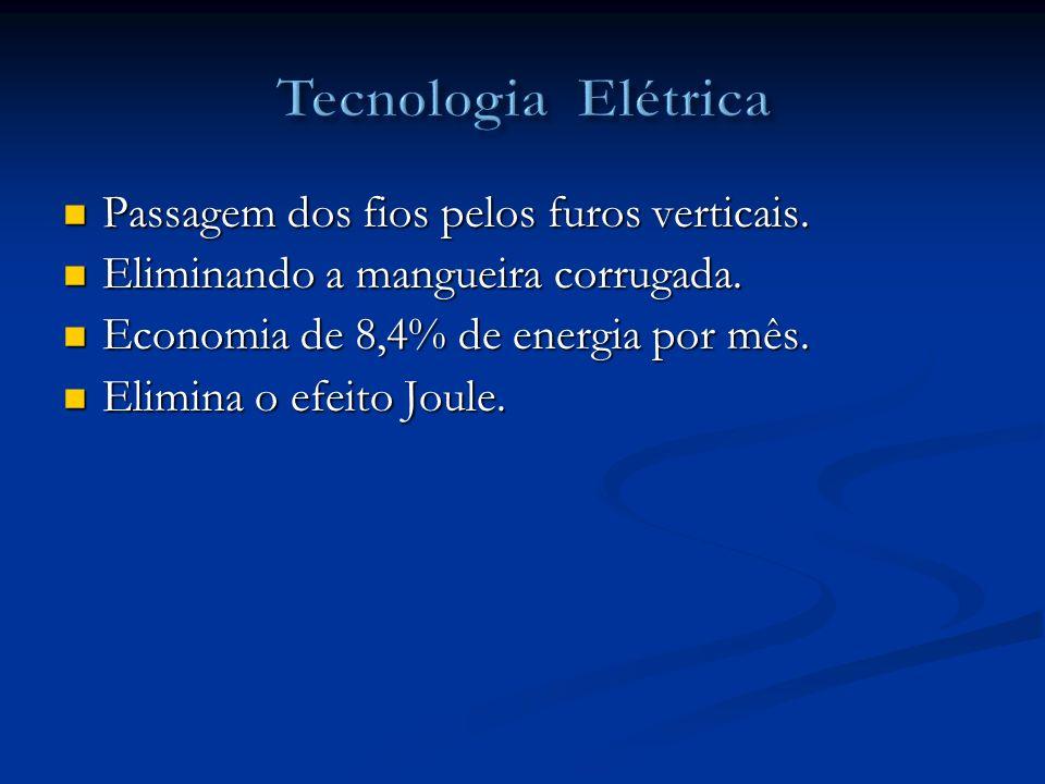 Tecnologia Elétrica Passagem dos fios pelos furos verticais.