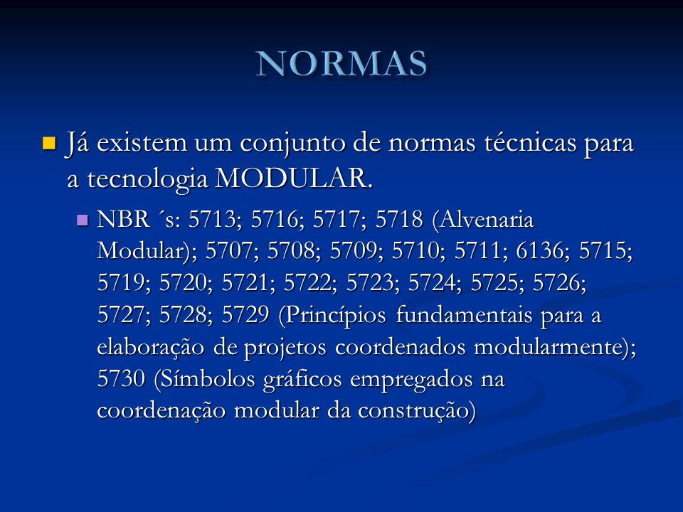 NORMAS Já existem um conjunto de normas técnicas para a tecnologia MODULAR.