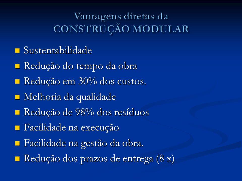 Vantagens diretas da CONSTRUÇÃO MODULAR