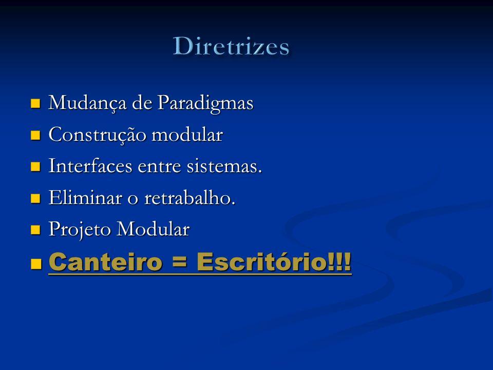 Diretrizes Canteiro = Escritório!!! Mudança de Paradigmas