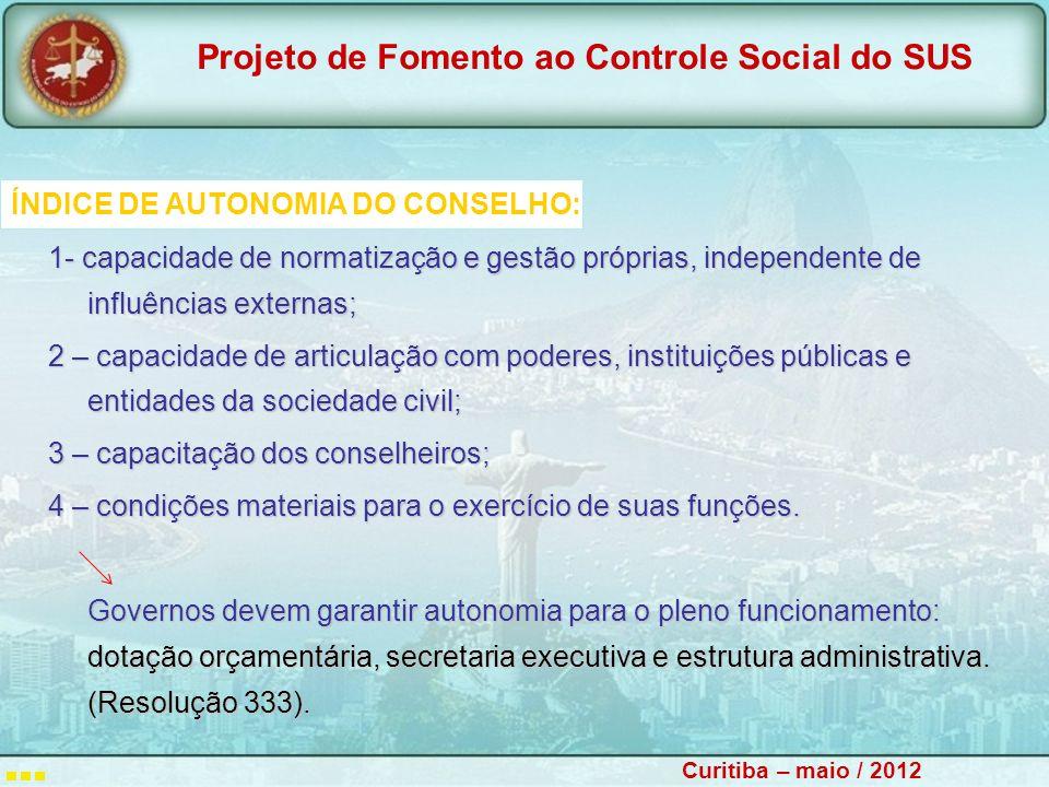 ÍNDICE DE AUTONOMIA DO CONSELHO: