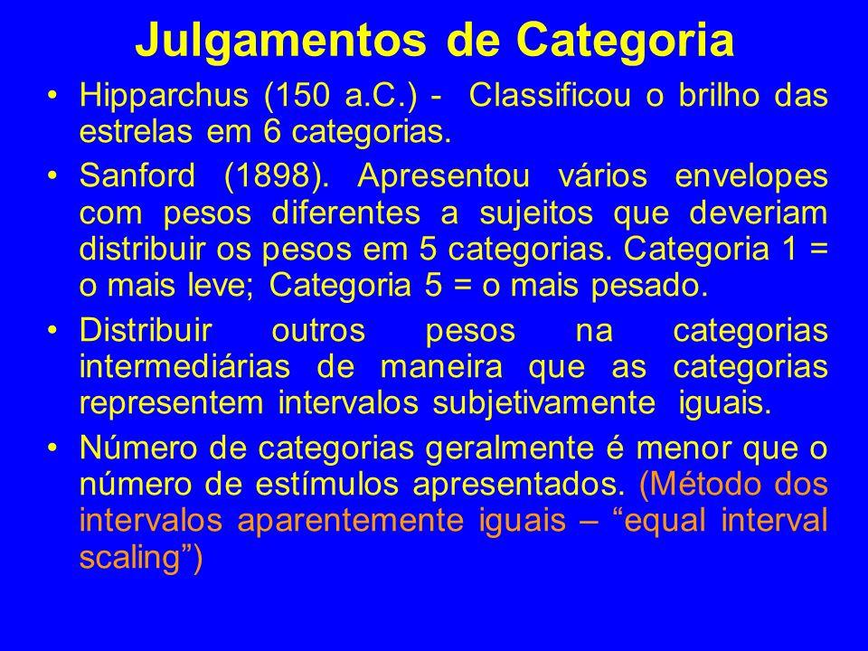 Julgamentos de Categoria