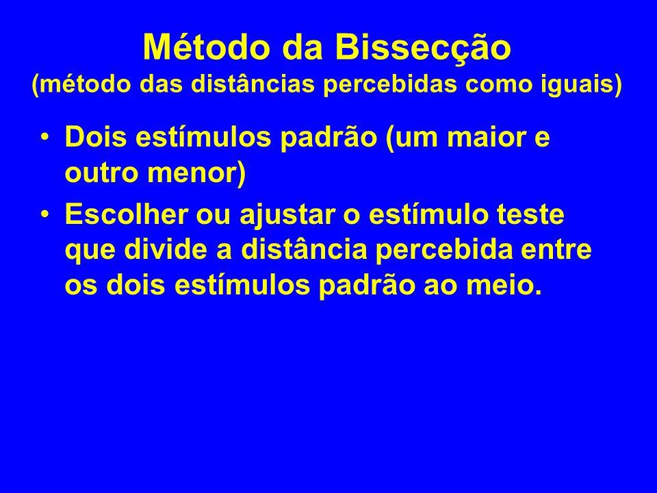 Método da Bissecção (método das distâncias percebidas como iguais)