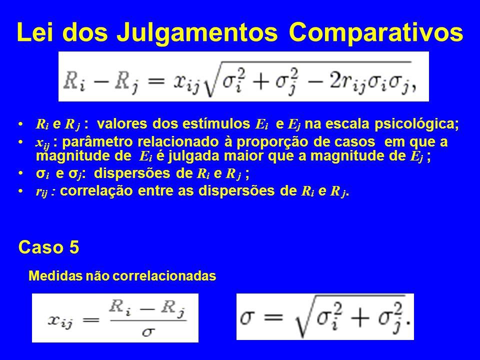 Lei dos Julgamentos Comparativos
