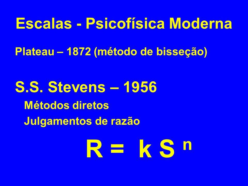 Escalas - Psicofísica Moderna