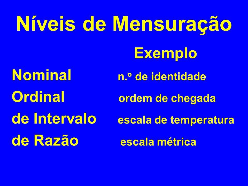 Níveis de Mensuração Exemplo Nominal n.o de identidade