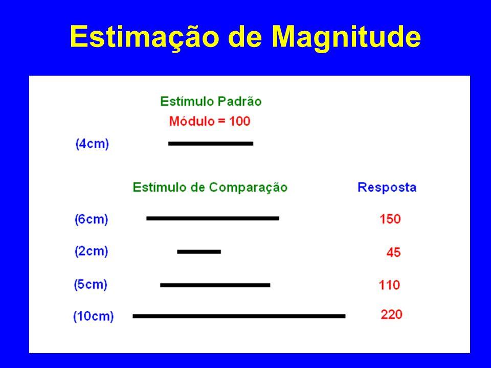 Estimação de Magnitude