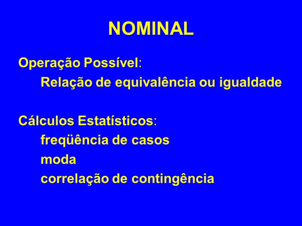 NOMINAL Operação Possível: Relação de equivalência ou igualdade