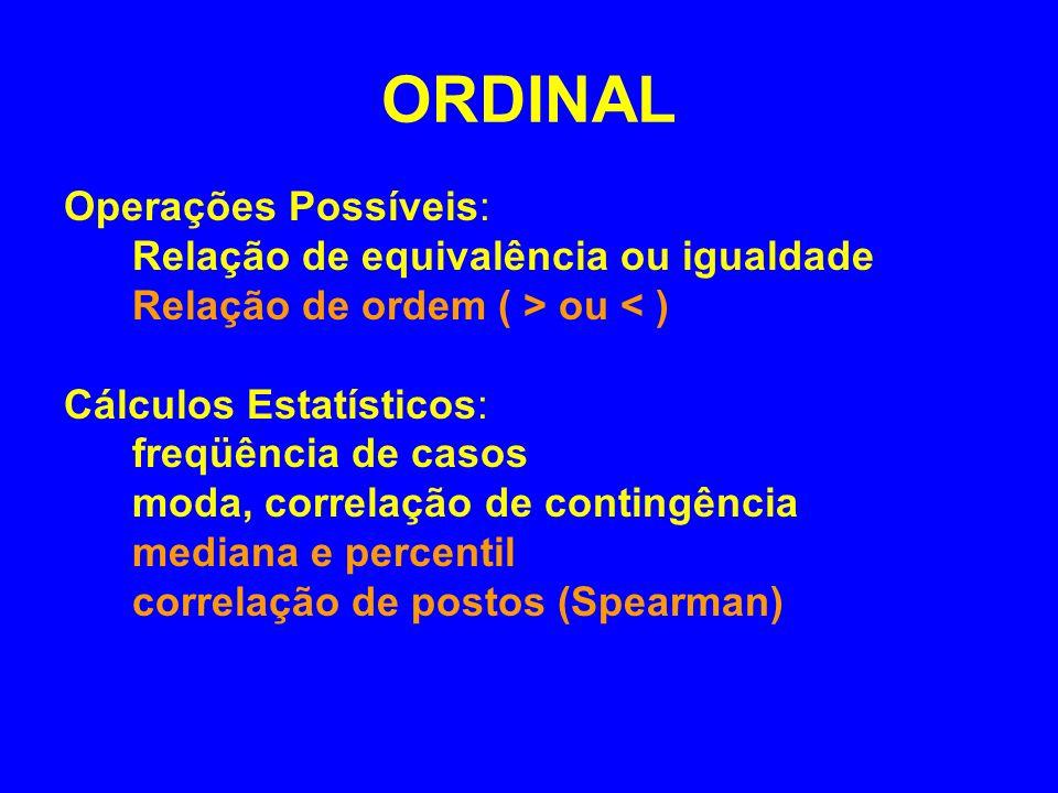 ORDINAL Operações Possíveis: Relação de equivalência ou igualdade