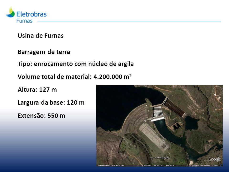 Usina de Furnas Barragem de terra. Tipo: enrocamento com núcleo de argila. Volume total de material: 4.200.000 m³.