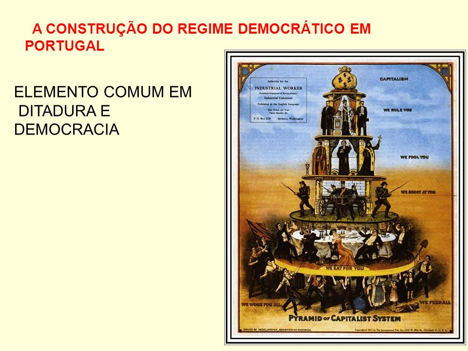 ELEMENTO COMUM EM DITADURA E DEMOCRACIA
