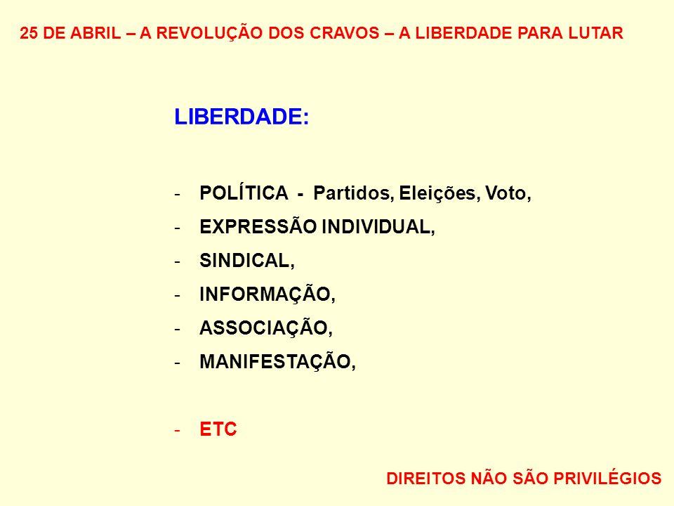 LIBERDADE: POLÍTICA - Partidos, Eleições, Voto, EXPRESSÃO INDIVIDUAL,