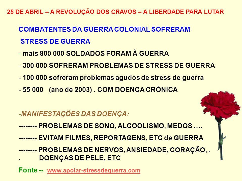 COMBATENTES DA GUERRA COLONIAL SOFRERAM STRESS DE GUERRA