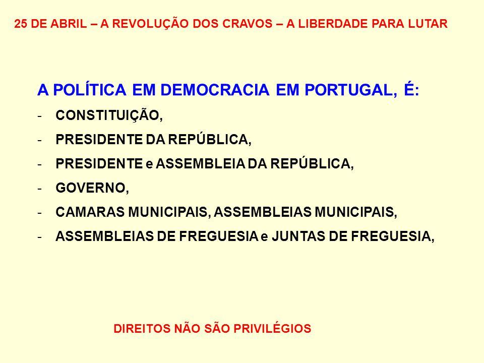 A POLÍTICA EM DEMOCRACIA EM PORTUGAL, É: