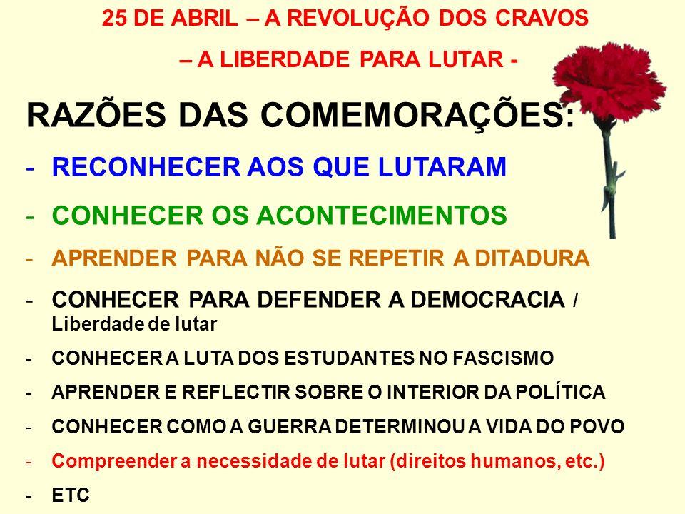 25 DE ABRIL – A REVOLUÇÃO DOS CRAVOS – A LIBERDADE PARA LUTAR -