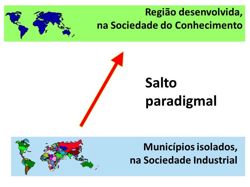 Salto paradigmal Região desenvolvida, na Sociedade do Conhecimento