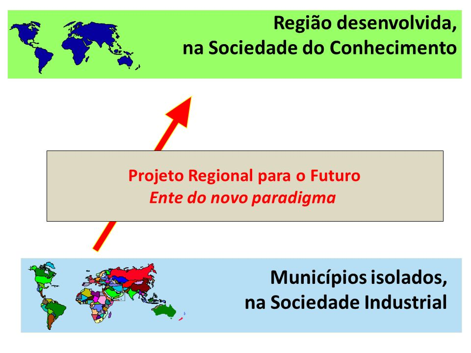 Projeto Regional para o Futuro