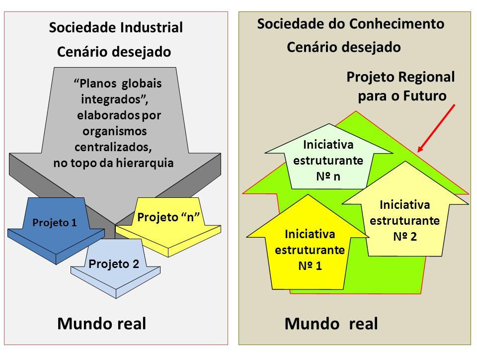 Sociedade do Conhecimento organismos centralizados,