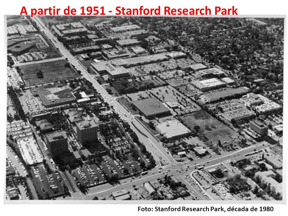 A partir de 1951 - Stanford Research Park