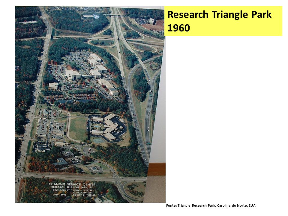 Research Triangle Park 1960