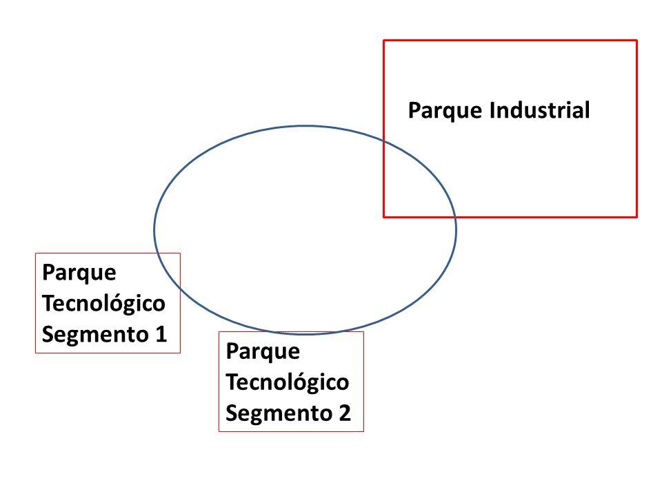 Parque Industrial Parque Tecnológico Segmento 1 Parque Tecnológico Segmento 2