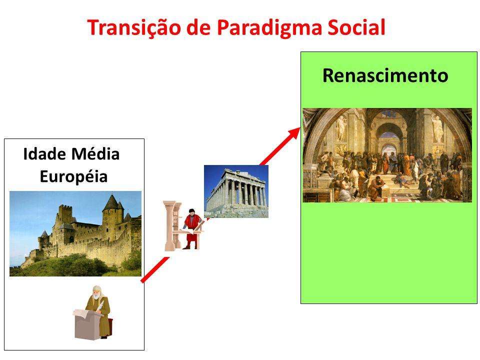 Transição de Paradigma Social