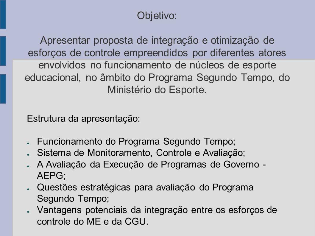Objetivo: Apresentar proposta de integração e otimização de esforços de controle empreendidos por diferentes atores envolvidos no funcionamento de núcleos de esporte educacional, no âmbito do Programa Segundo Tempo, do Ministério do Esporte.