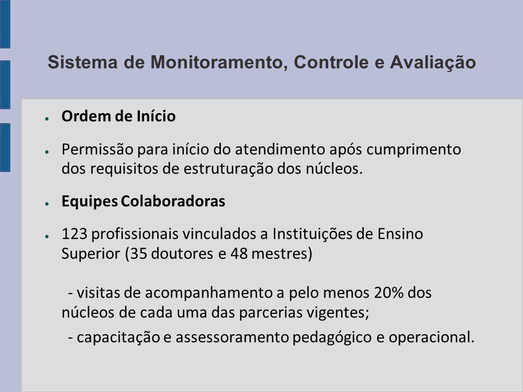 Sistema de Monitoramento, Controle e Avaliação