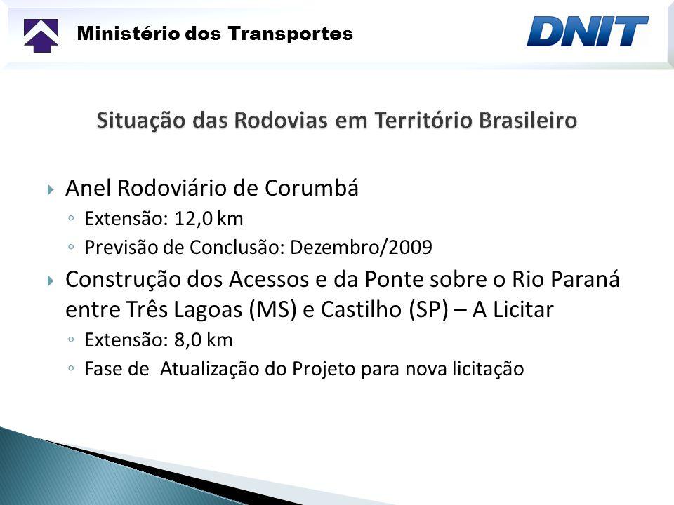 Situação das Rodovias em Território Brasileiro