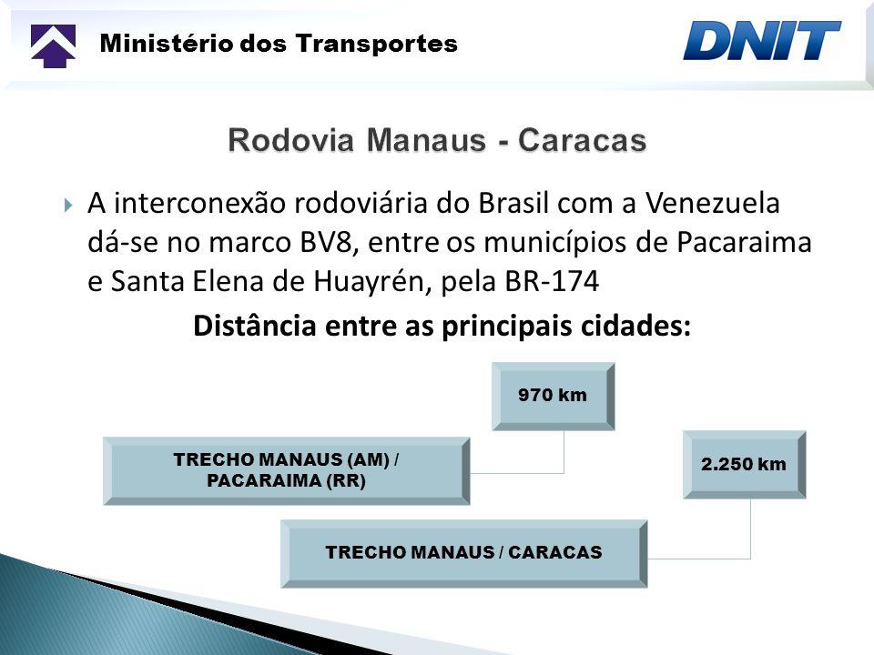 Rodovia Manaus - Caracas Distância entre as principais cidades: