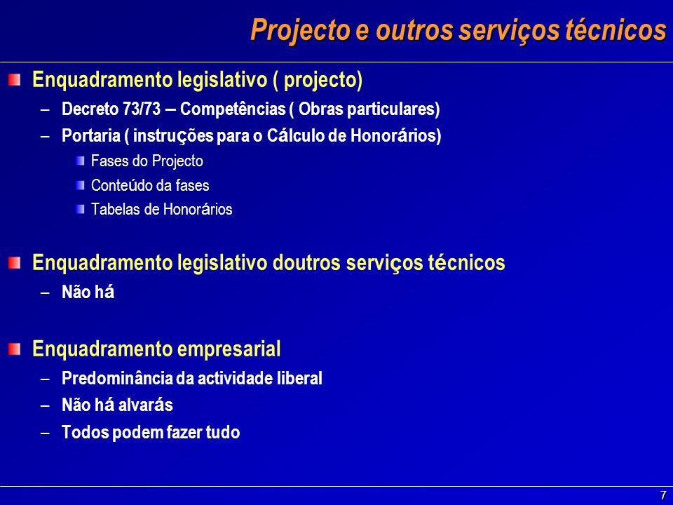Projecto e outros serviços técnicos