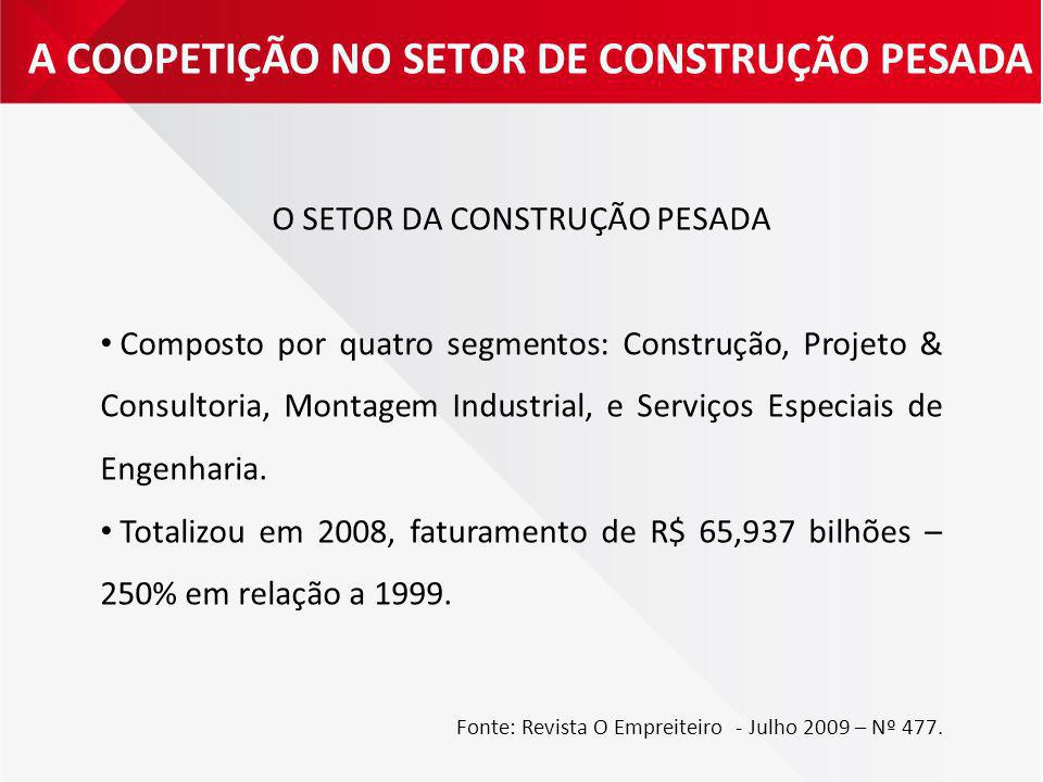 O SETOR DA CONSTRUÇÃO PESADA