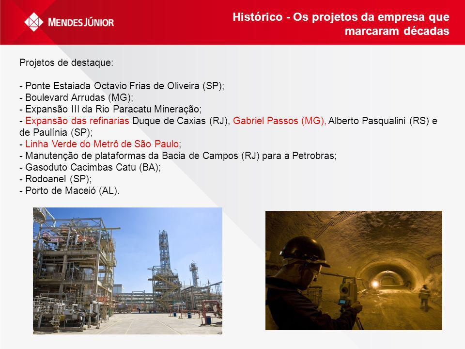 Histórico - Os projetos da empresa que marcaram décadas