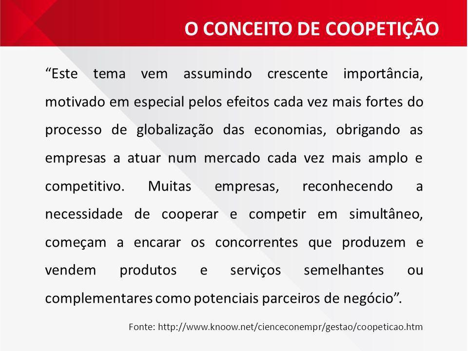 O CONCEITO DE COOPETIÇÃO