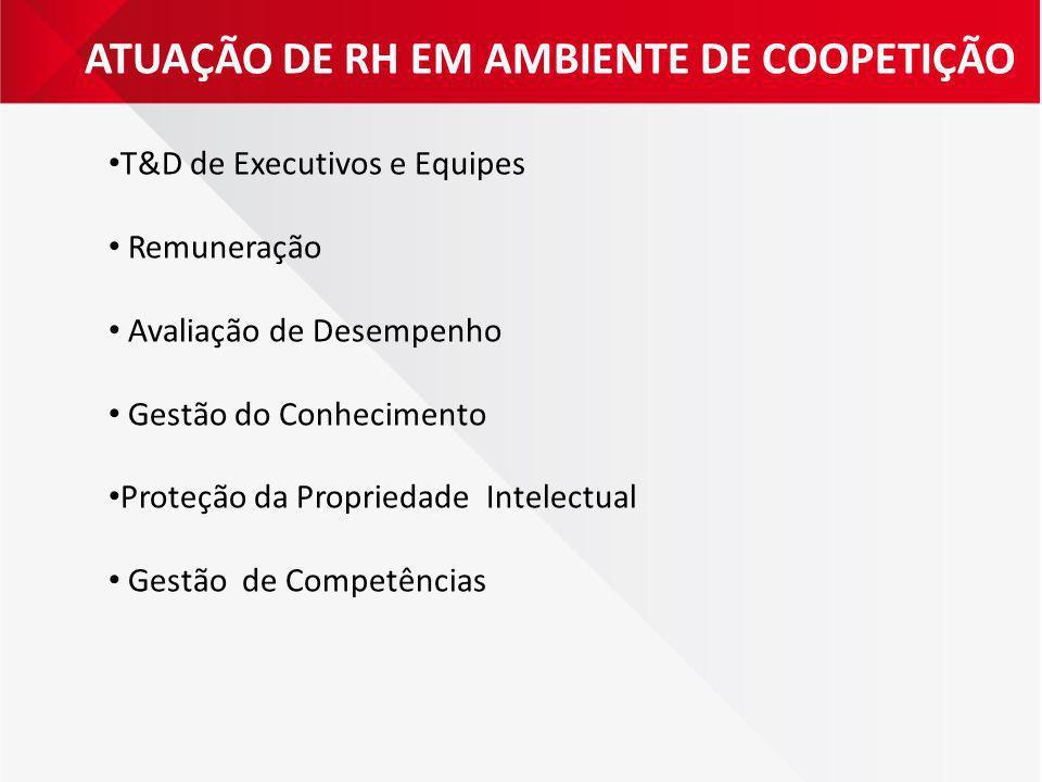 ATUAÇÃO DE RH EM AMBIENTE DE COOPETIÇÃO