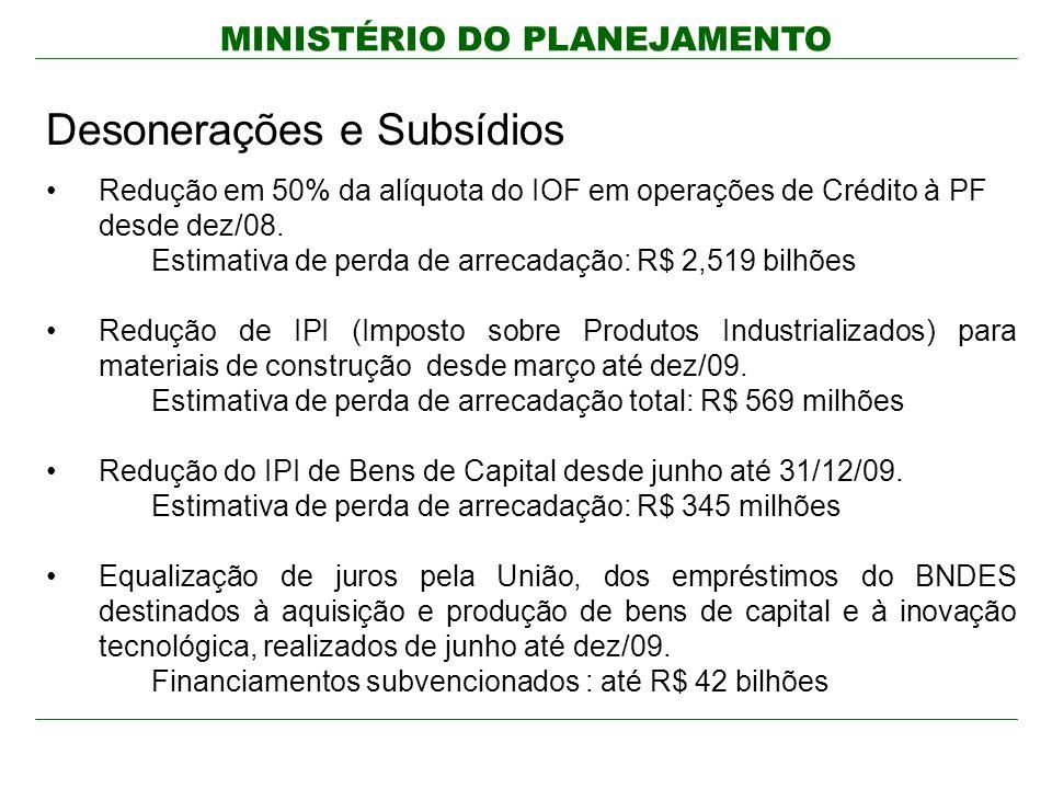 Desonerações e Subsídios
