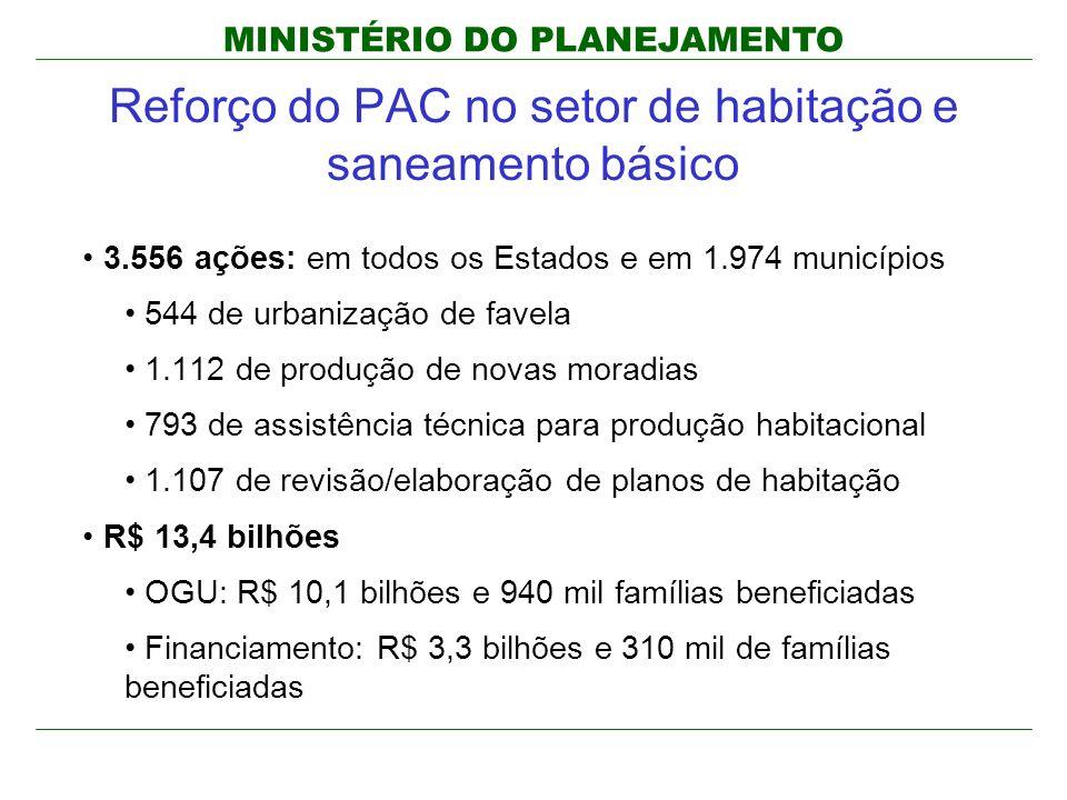 Reforço do PAC no setor de habitação e saneamento básico