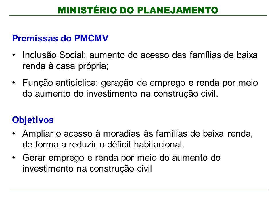 Premissas do PMCMV Inclusão Social: aumento do acesso das famílias de baixa renda à casa própria;