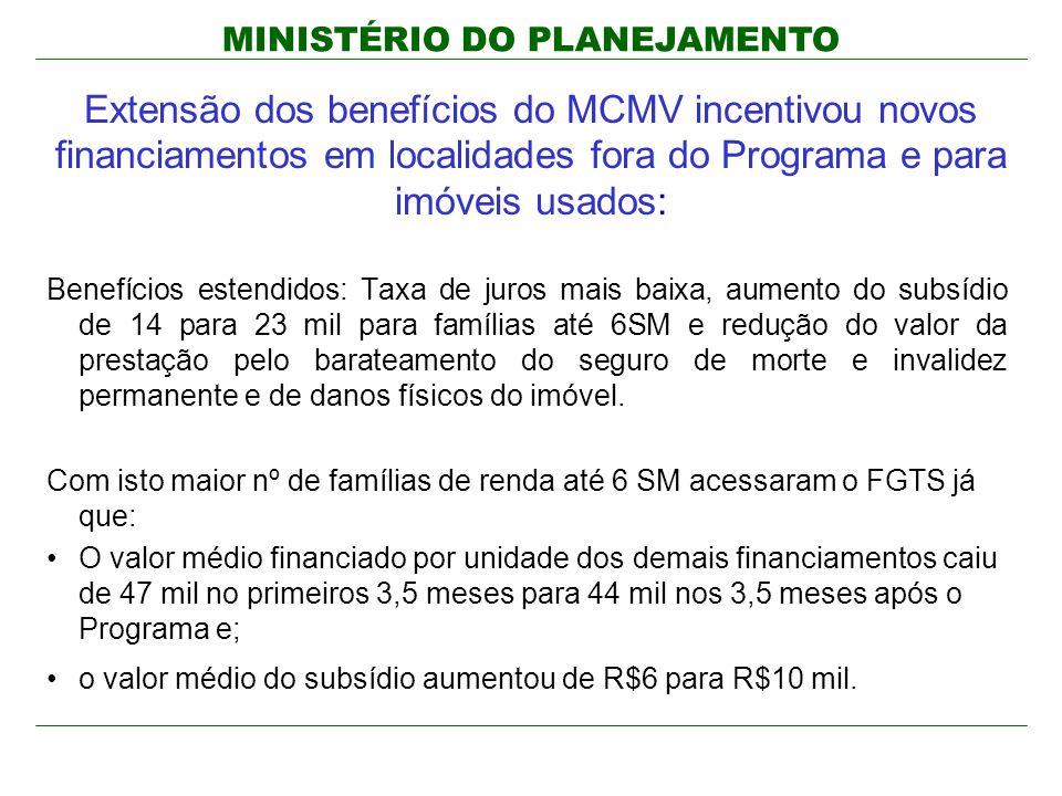 Extensão dos benefícios do MCMV incentivou novos financiamentos em localidades fora do Programa e para imóveis usados: