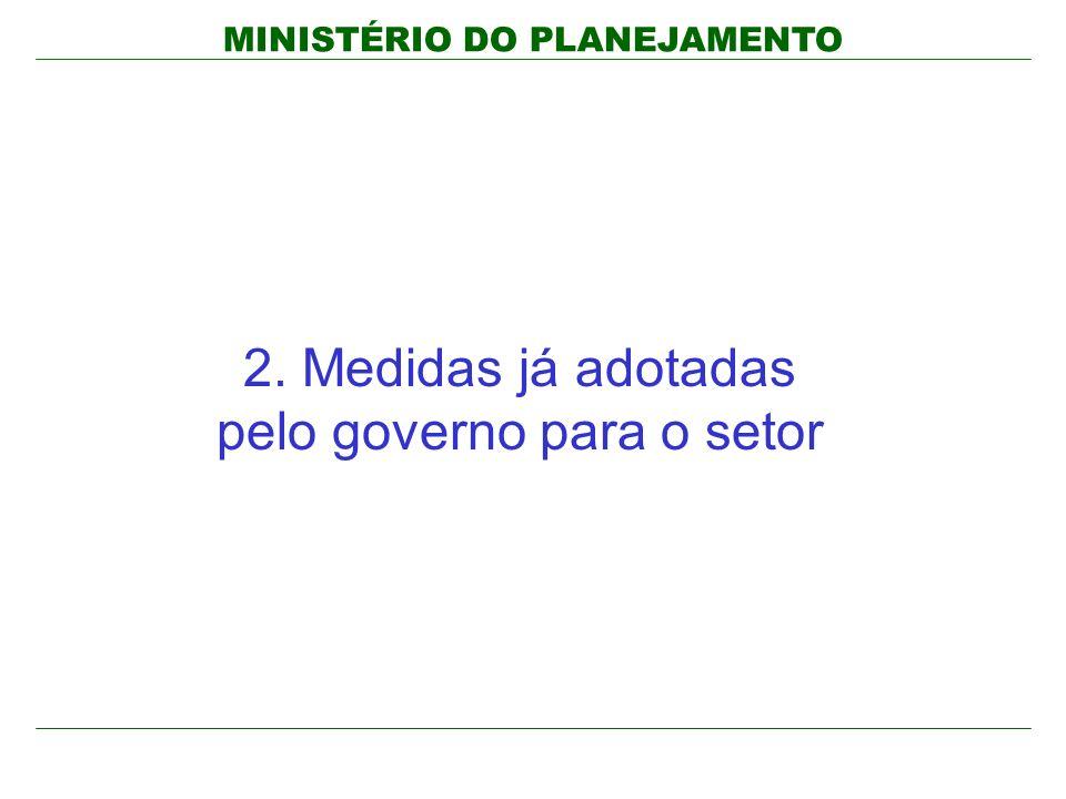 2. Medidas já adotadas pelo governo para o setor