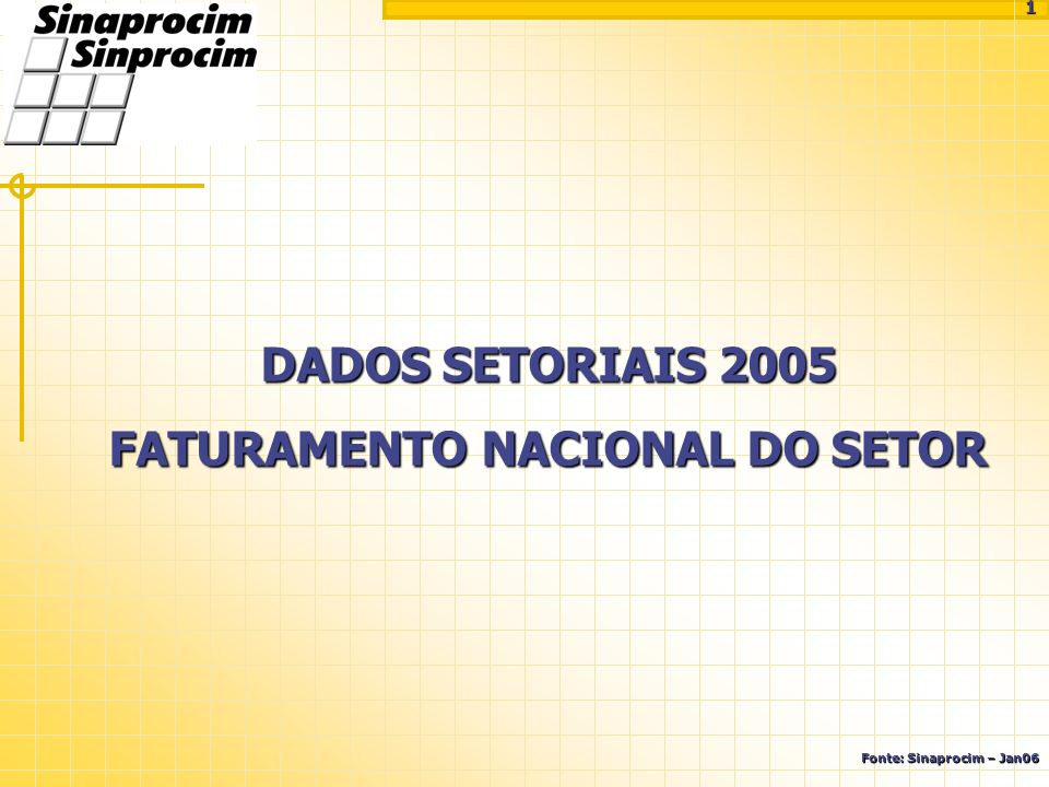 FATURAMENTO NACIONAL DO SETOR Fonte: Sinaprocim – Jan06