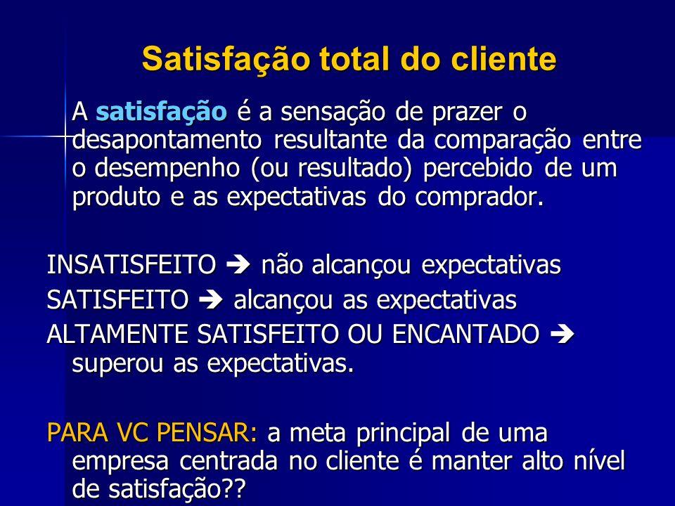 Satisfação total do cliente
