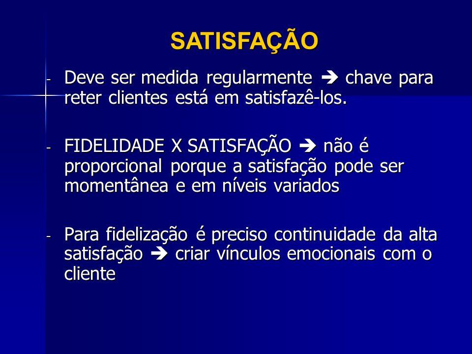 SATISFAÇÃO Deve ser medida regularmente  chave para reter clientes está em satisfazê-los.