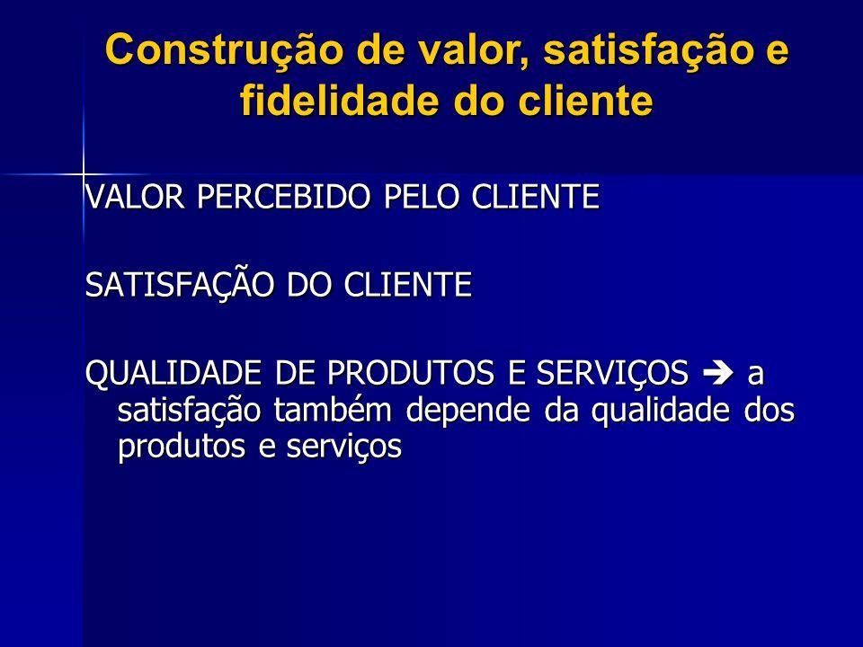Construção de valor, satisfação e fidelidade do cliente