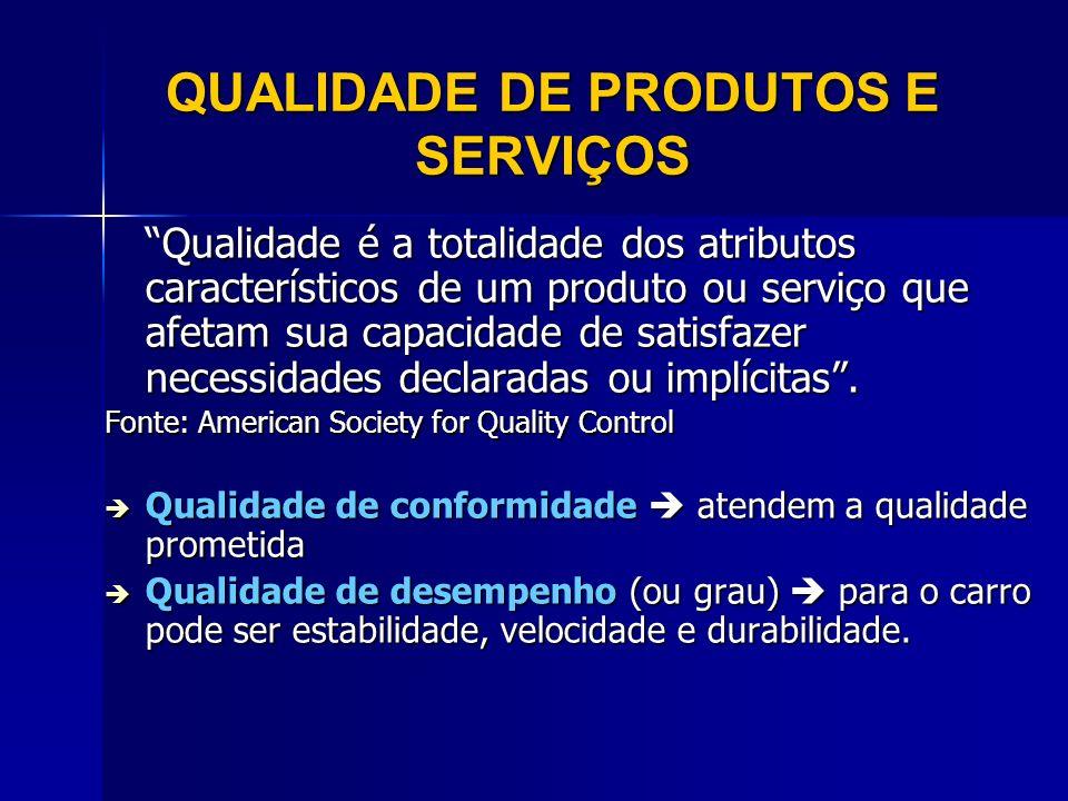 QUALIDADE DE PRODUTOS E SERVIÇOS