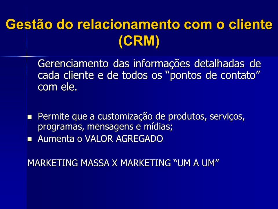Gestão do relacionamento com o cliente (CRM)