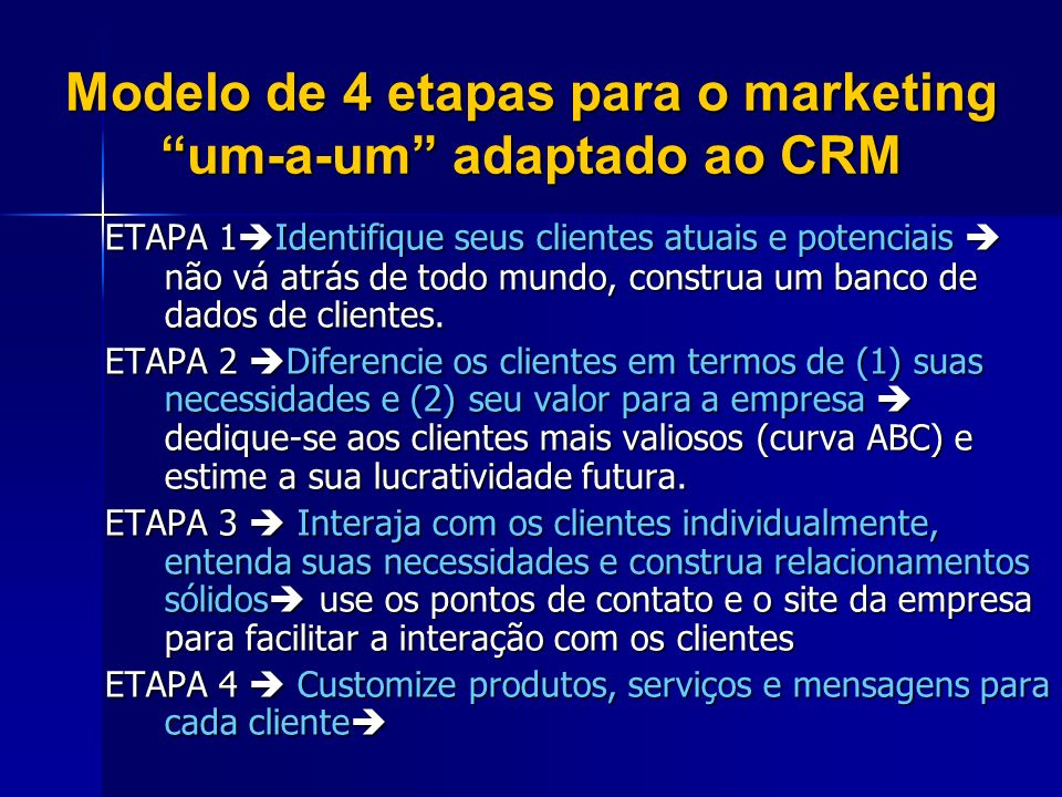 Modelo de 4 etapas para o marketing um-a-um adaptado ao CRM