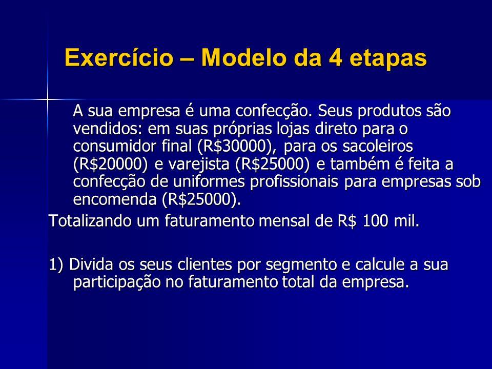 Exercício – Modelo da 4 etapas
