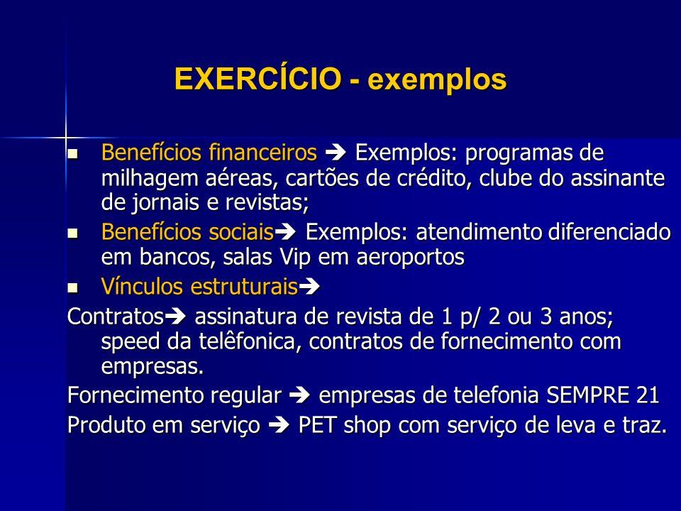 EXERCÍCIO - exemplos Benefícios financeiros  Exemplos: programas de milhagem aéreas, cartões de crédito, clube do assinante de jornais e revistas;