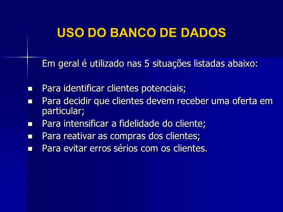 USO DO BANCO DE DADOS Em geral é utilizado nas 5 situações listadas abaixo: Para identificar clientes potenciais;